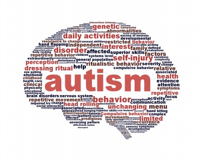 Brain with Autism Word Map - Effects of Gluten and Casein on the Body  | www.celetesbest.com | #glutenfree #gfree #autism