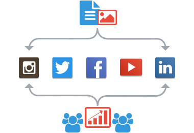 Social media management service is needed to maintain a strong online presence.