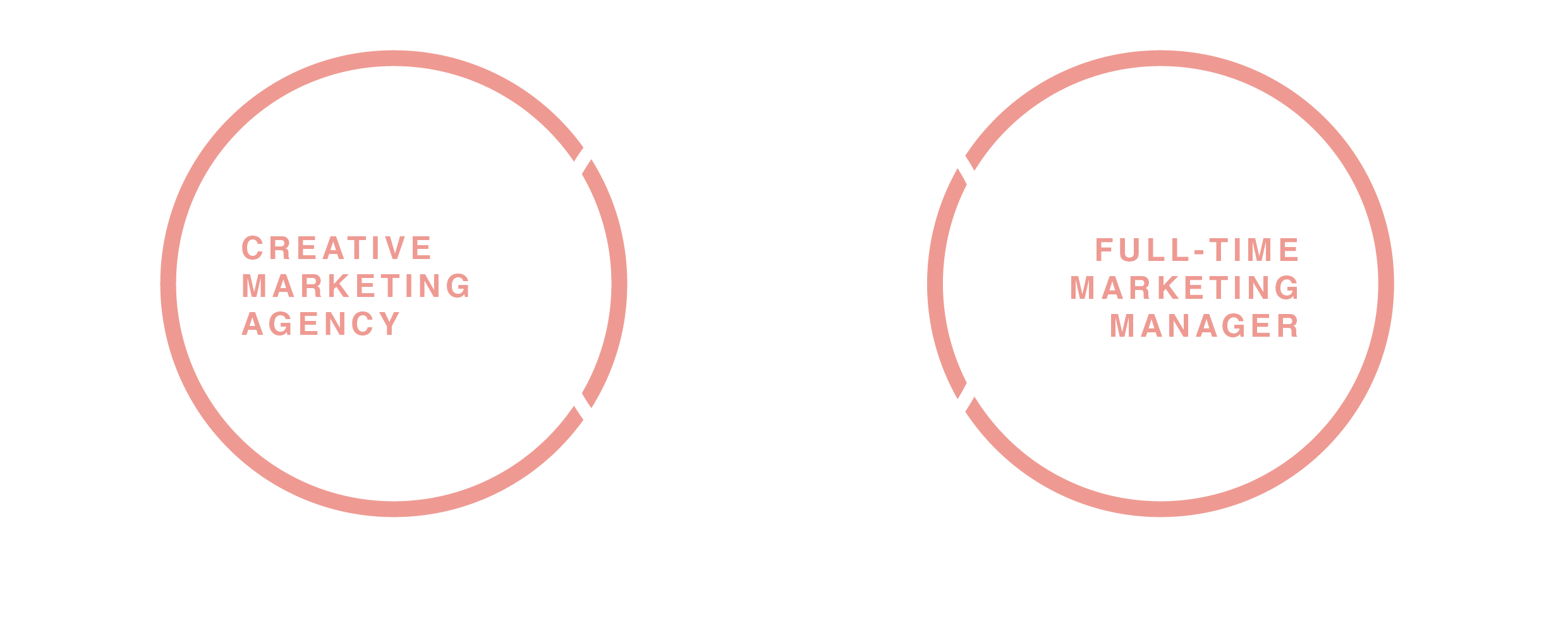 180 Degree Marketing Creative Marketing Agency