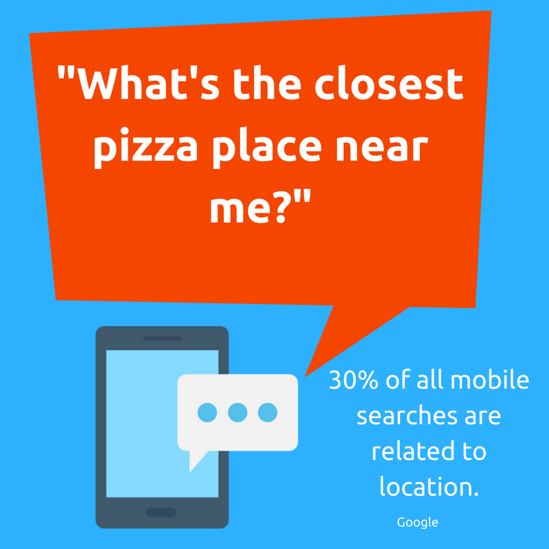 Importance of Local SEO - 30% of all mobile searches are related to location